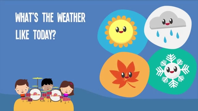 Whats The Weather Like Today | Song Lyrics Video for Kids | The Kiboomers