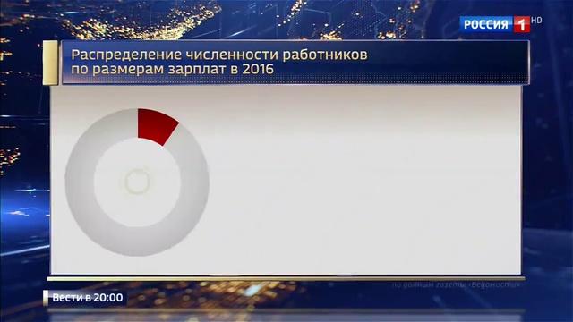 Вести в 20:00 Минтруд сообщил что в России выросли зарплаты