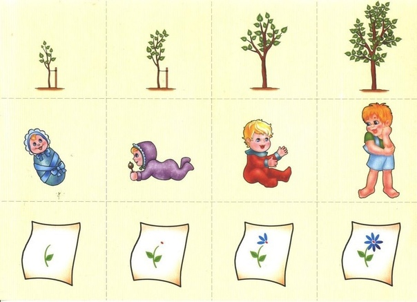 ИГРА ЛОГИЧЕСКИЕ ЦЕПОЧКИ Составляем развернутый рассказ по картинкам. Для долговечности таких карточек советуем их заламинировать. Как сделать это в домашних условиях читайте здесь