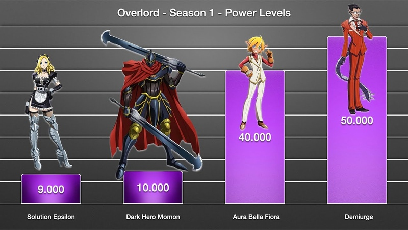 Overlord Season 1 Power Levels Anime Central