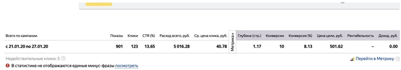 [Кейс] Как за 5 минут увеличить конверсию сайта на 25%, изображение №4