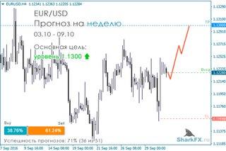 Индикатор форекс новостей sharkfx белоруссия форекс банк