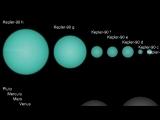 СИСТЕМА КЕПЛЕР-90 Тайны восьмой планеты