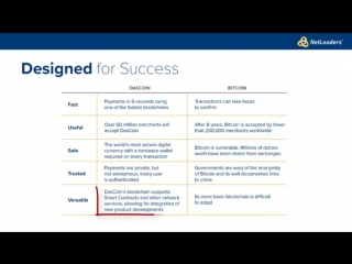 NetLeaders Dascoin Lisence Presentation (RUSSIAN)