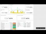 Информационная панель. Business Scanner