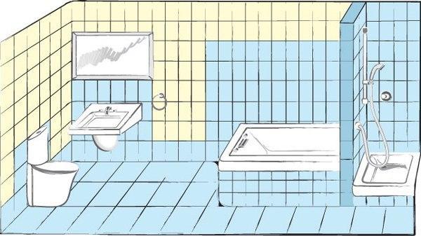 Гидроизоляция ванной, изображение №2
