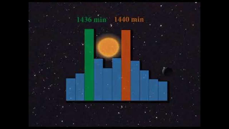 Анизотропный мир. Геометрия. Часть 1. наука