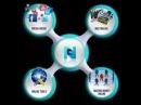 FutureNet ФьючерНет StudioPRAKTIK Создание Блога или сайта с Future Net