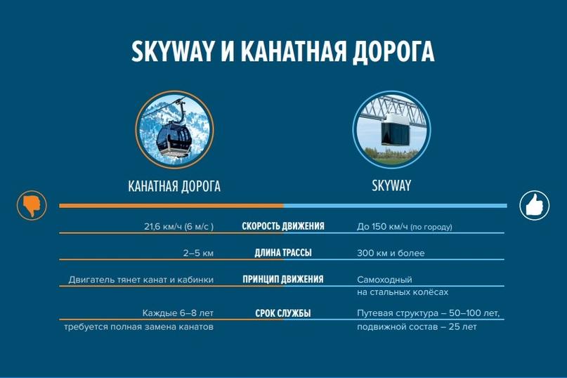 Sự khác biệt giữa SkyWay và phễu là gì ?, H & # 236; nh & # 7843; nh Số 2