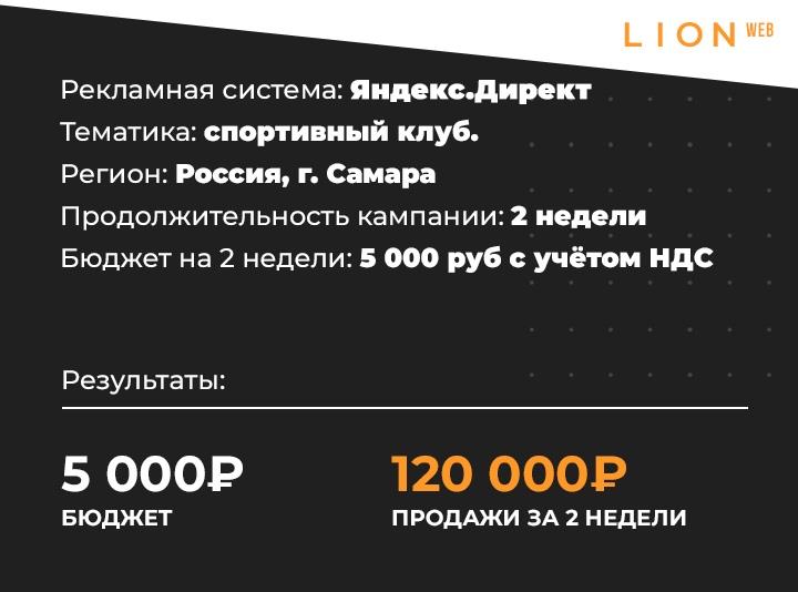 120 000 руб продаж за 2 недели через контекстную рекламу для фитнес-клуба, изображение №1