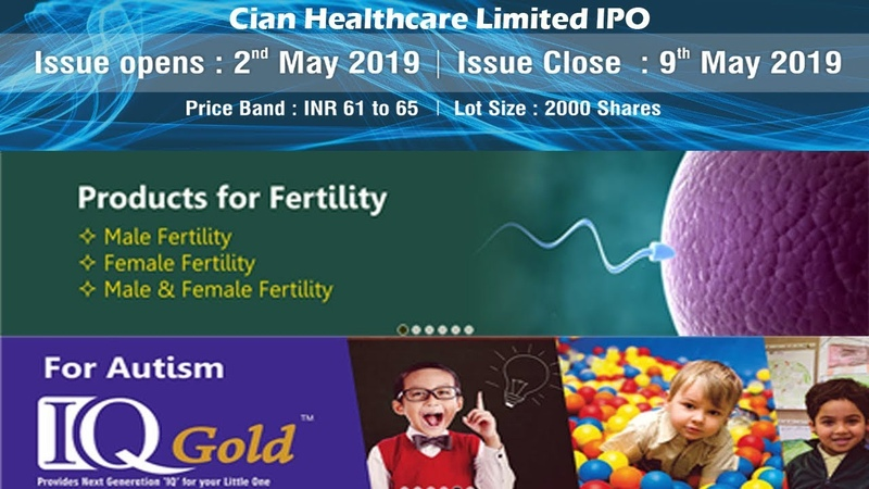 Cian Healthcare IPO Date Prospectus Allotment Listing Reviews Status