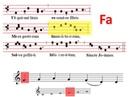 Canto Gregoriano Ut Queant Laxis Partitura y Transcripción