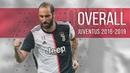 Gonzalo Higuain Overall Juventus 2016 19