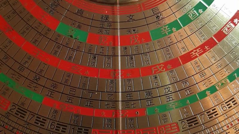 Компас лопань комбинированный Чунь Хэ 8 Ju Yuan Long Тайвань