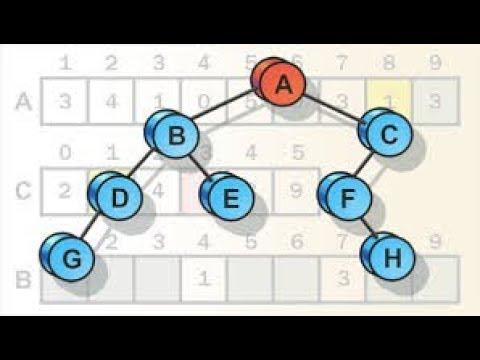 Алгоритмы и структуры данных. Ternary search tree [javascript]