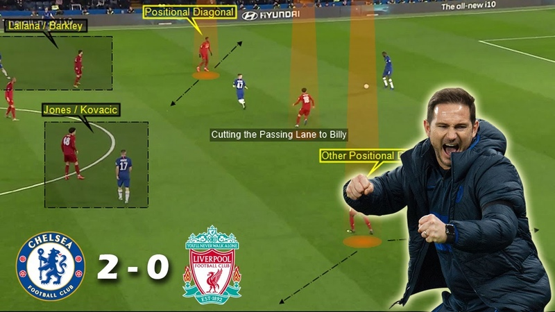 A Solid Defensive Performance from Lampard's Chelsea Chelsea vs Liverpool 2 0 Tactical Analysis