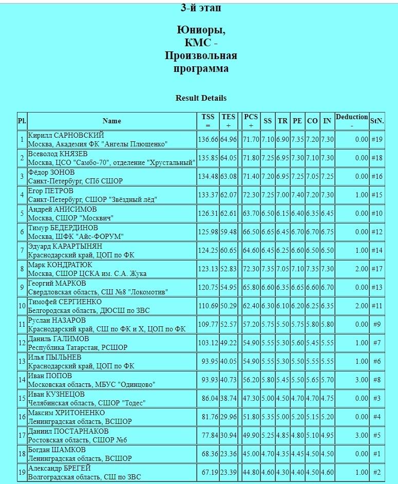 Кубок России (все этапы и финал) 2019-2020 - Страница 6 OO3jwGC208M