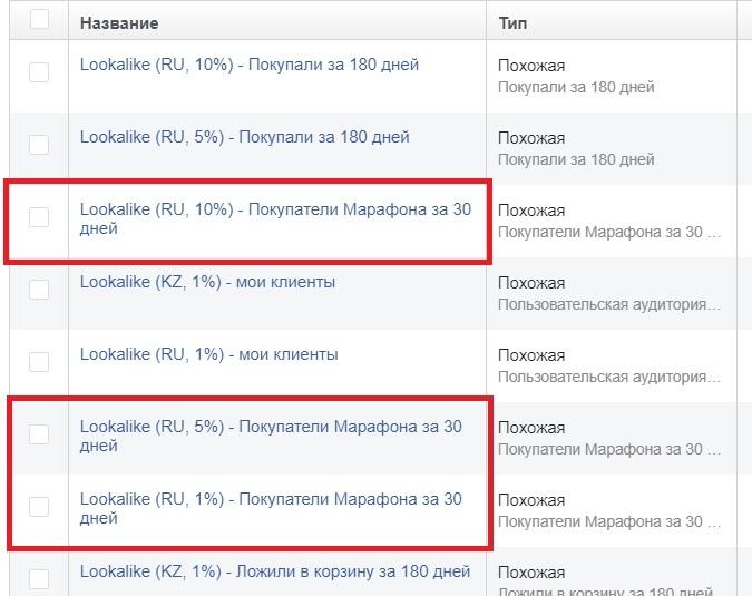Как продать на 700 000 рублей с бюджетом в 64 000 рублей с помощью таргета instagram, изображение №9