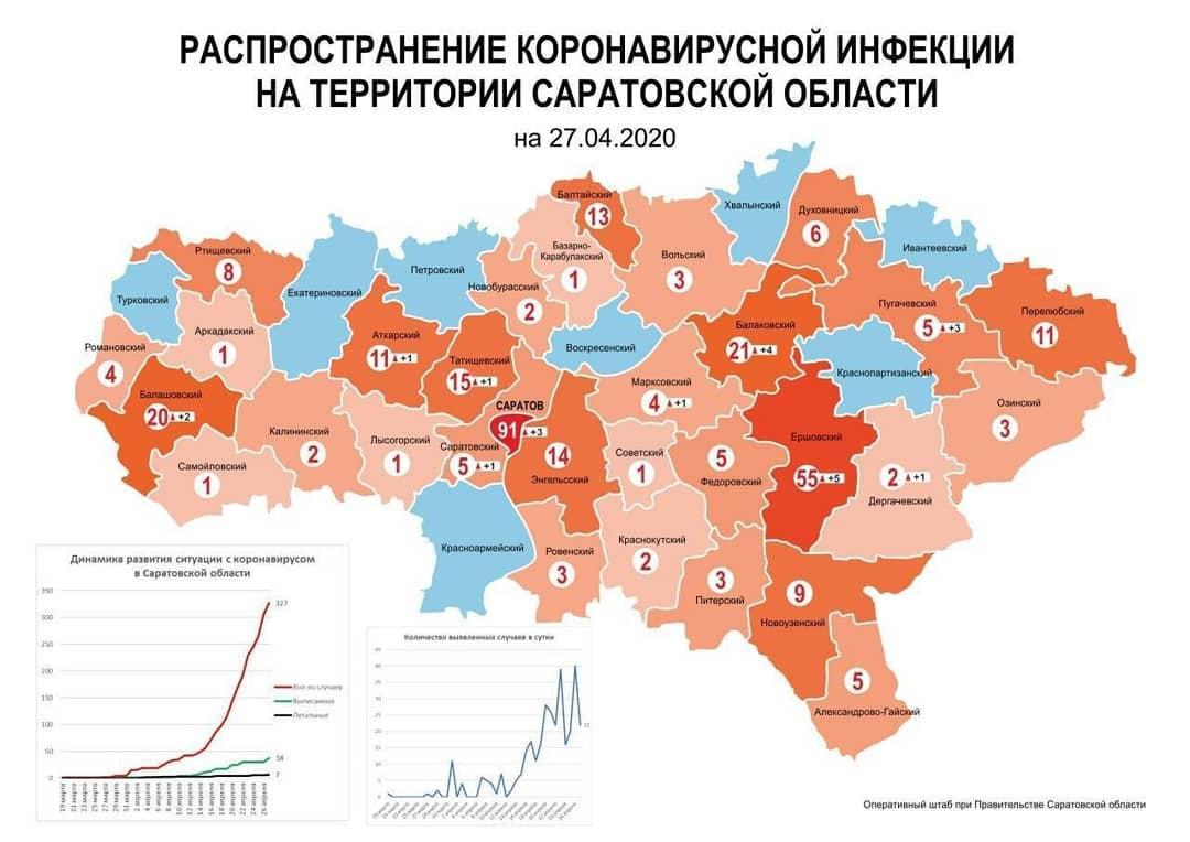 Весь Ершовский район Саратовской области закрыли на карантин