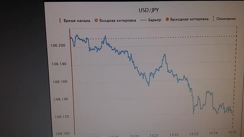 FM USD/JPY 08.08.2019