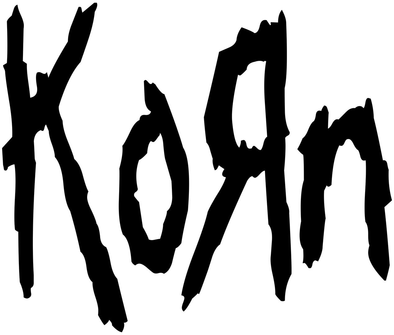 Дискография Korn 1993 - 2019