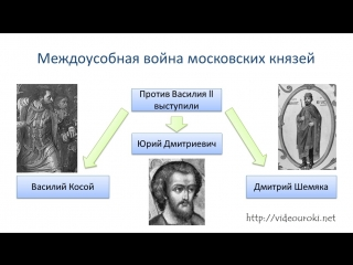 21. Московское княжество и его соседи в конце XIV  середине XV века