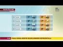 Уход на профилактику канала Polsat News HD Польша. 22.1.2021