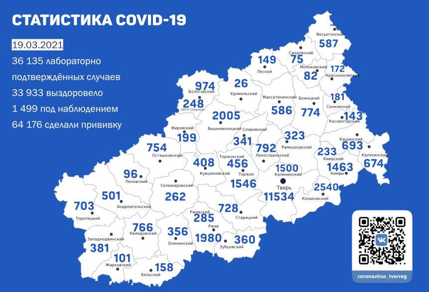 За сутки ковид обнаружили у 110 жителей Тверской области