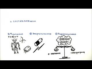 Космоэнергетика- история происхождения