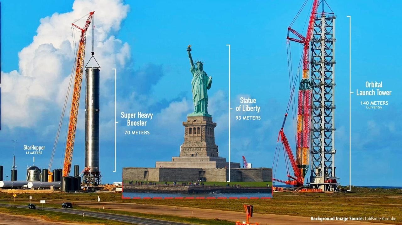 Super Heavy BN3 (B3) / Статуя Свободы / башня обслуживания