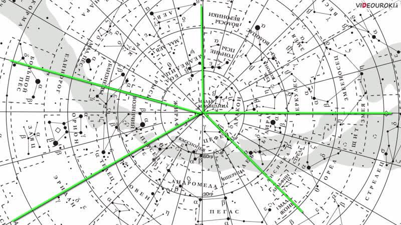 05 Небесные координаты и звёздные карты