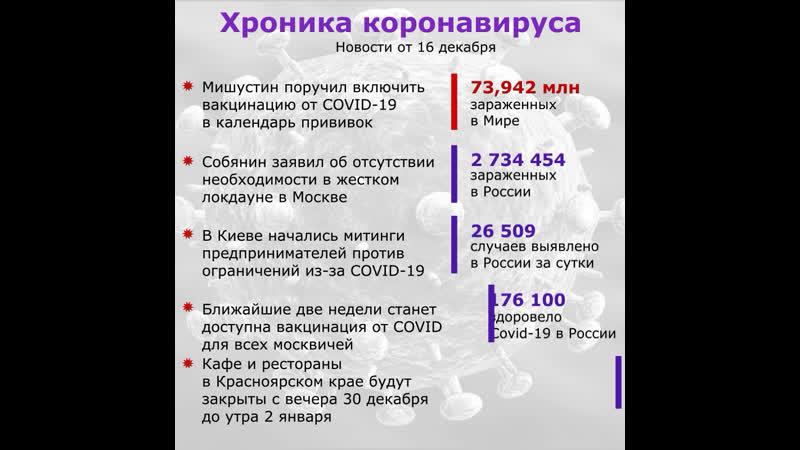 🦠 Ситуация с коронавирусом в России и мире на 16 декабря